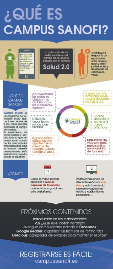 que es campus sanofi infografia