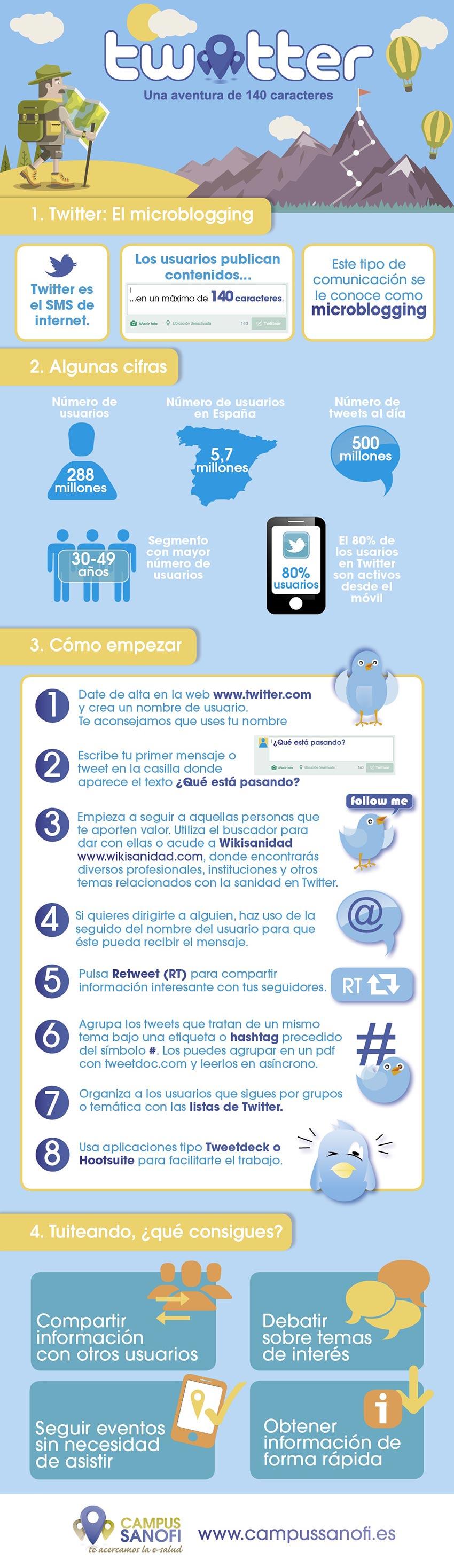 tema1-twitter