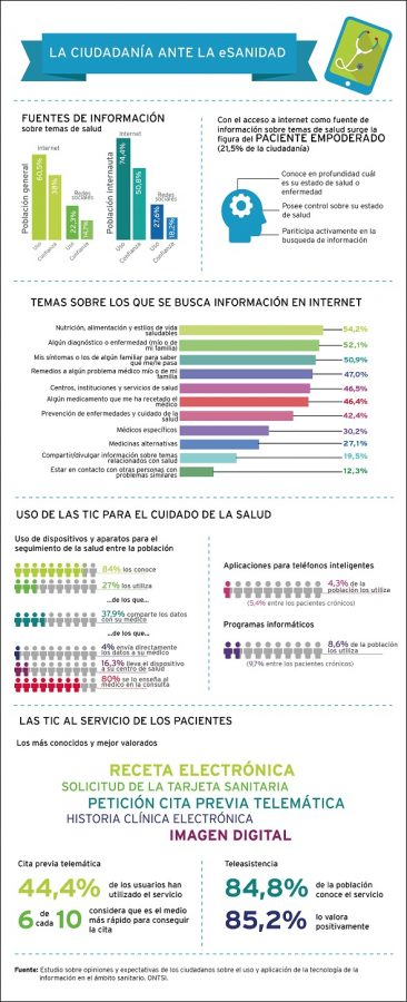 infografia_sanidad_5_v3-1